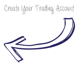 100 free forex account